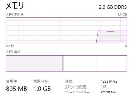 0045_used-memory